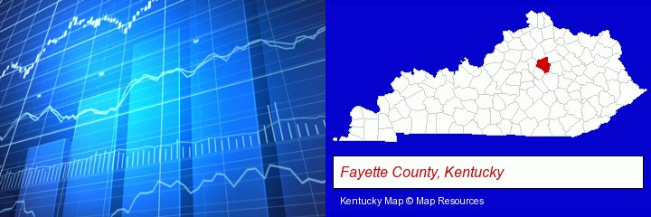 a financial chart; Fayette County, Kentucky highlighted in red on a map
