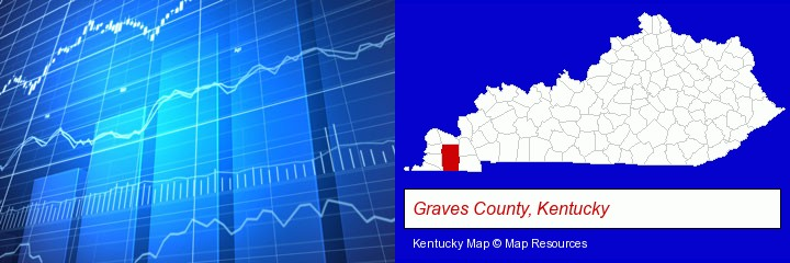 a financial chart; Graves County, Kentucky highlighted in red on a map