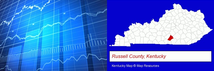 a financial chart; Russell County, Kentucky highlighted in red on a map